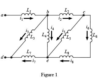 L c Z1 → Z2 → 14 15 L3 L4 L L L8 Figure 1