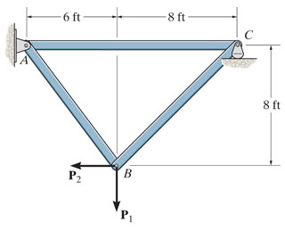 Determine The Force In Member BA Of The Truss And ... | Chegg.com