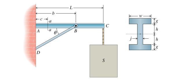 Solved  The Flexure Formula Learning Goal  To Determine An