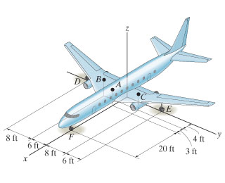 Admirable Solved Part A Draw A Free Body Diagram Of The Airplane D Wiring 101 Capemaxxcnl