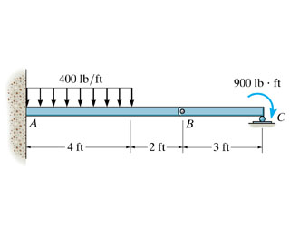 solved problem 7 80 part a draw the shear diagram for the rh chegg com draw the shear diagram for the beam. assume that w0=10kip/ft and l=18ft draw the shear diagram for the beam chegg