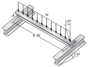 solved problem 6 113 the box beam shown in the figure bel Joist Plate no title provided