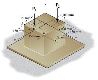 Pi 100 mm 100 mm 50 mm 100 mm 150 mm 150 mm 150 mm 150 m巾