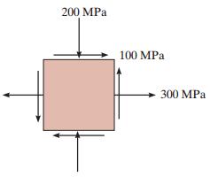 Mechanics of materials homework help
